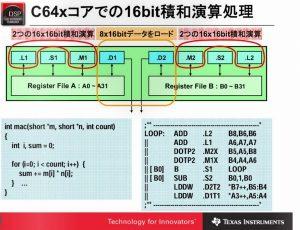 TI C64x DSP サンプル