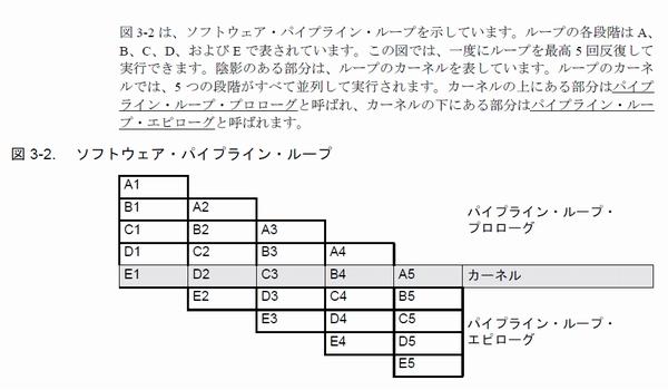 http://my-web-site.iobb.net/~yuki/wp-content/uploads/2017/06/200612_dsp04_pipe.jpg