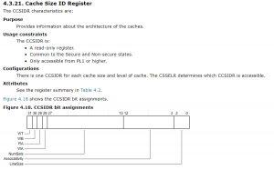 CCSIDR説明
