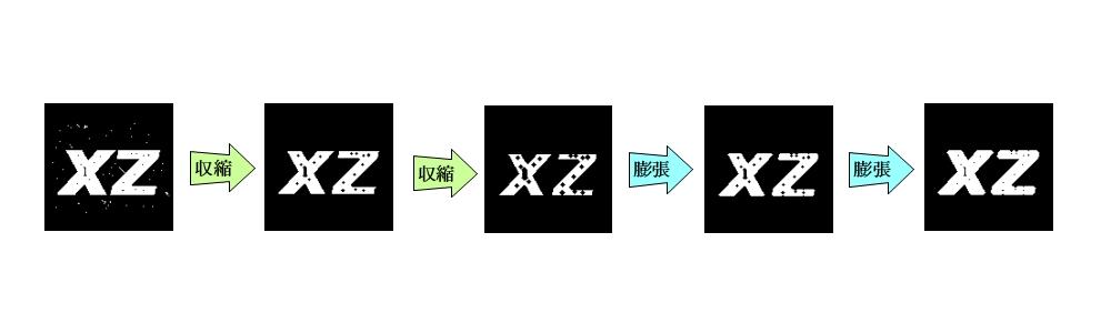 収縮→膨張 オープニング