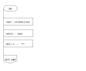 ASM80 PAD図 DS部