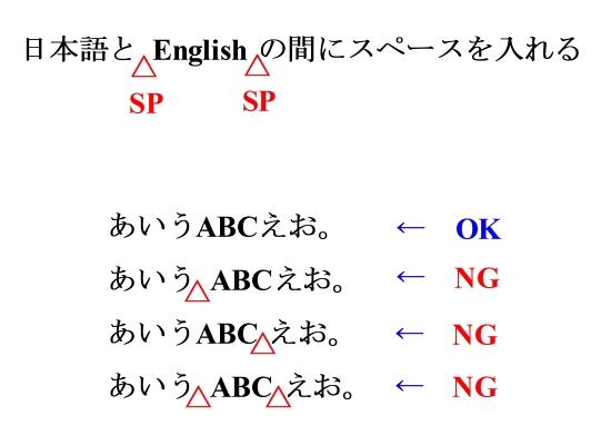 日本語文章中の英字単語とスペース