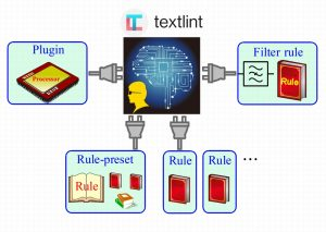 textlintの拡張