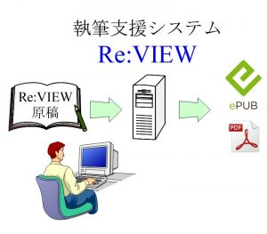Re:VIEWとは