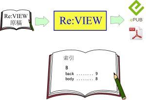 Re:VIEWで索引作成