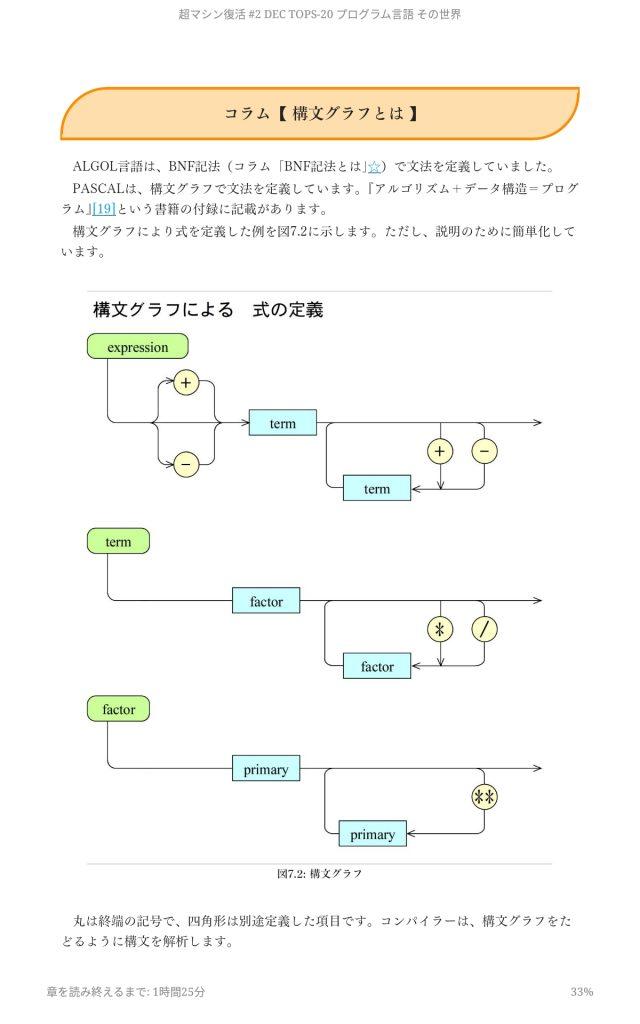 構文グラフとは