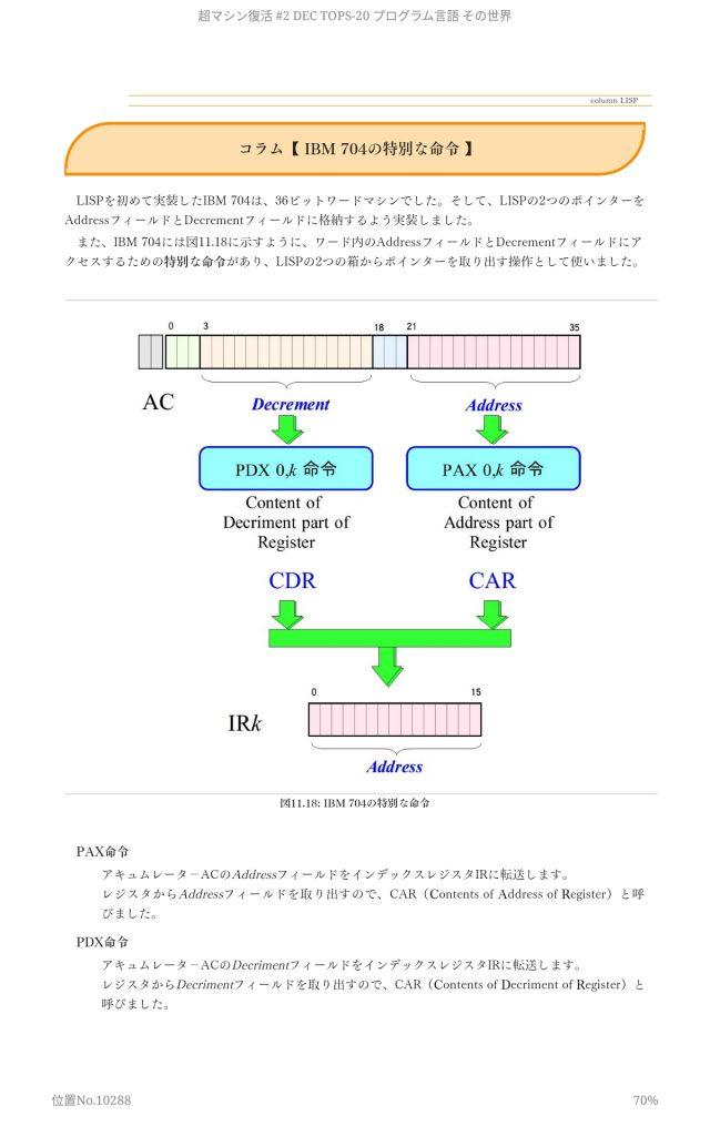 IBM 704の特別な命令